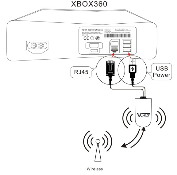 Vonets Wifi Bridgewireless Bridge Mini Wifi Router Wireless